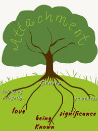 Attachment-based Counseling (ABC) Level 1: Introduction to ...